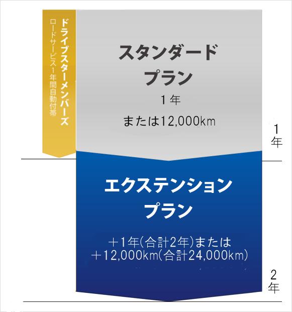 sp_insurance_02_2